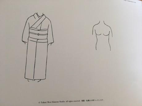 補正作りワークショップと体型別着付けのコツ